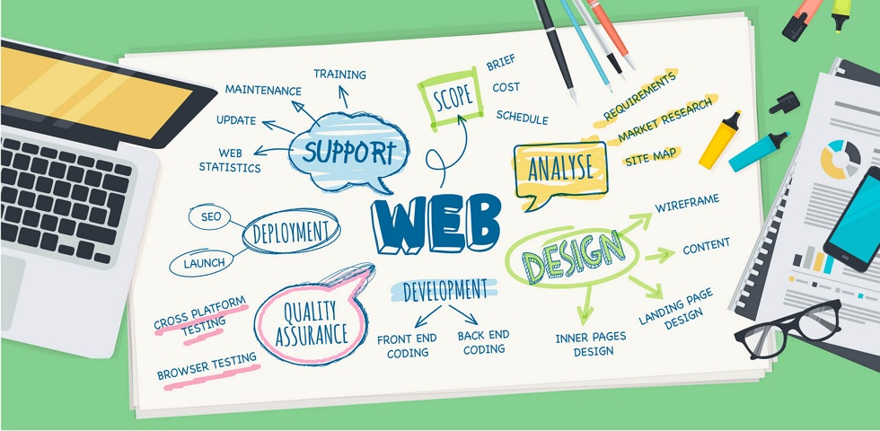 Always Opt For Best Web Designing Course