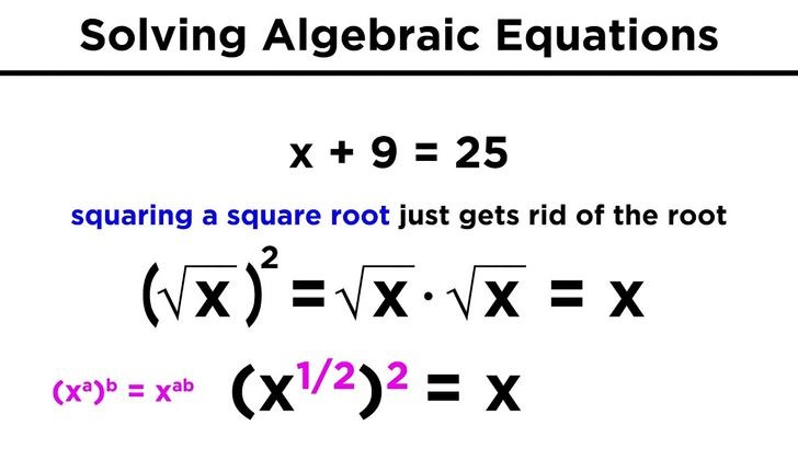 A Basic Way Of Solving An Algebraic Equation