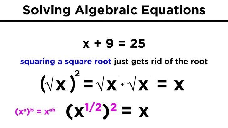 A Basic Way Of Solving An Algebraic Equation
